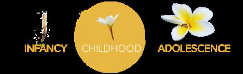 nicaragua-will-bloom-childhood-milestone