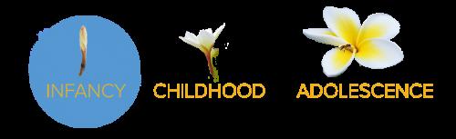 nicaragua-will-bloom-infancy-milestone