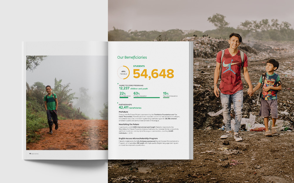 Fabretto 2019 Annual Report