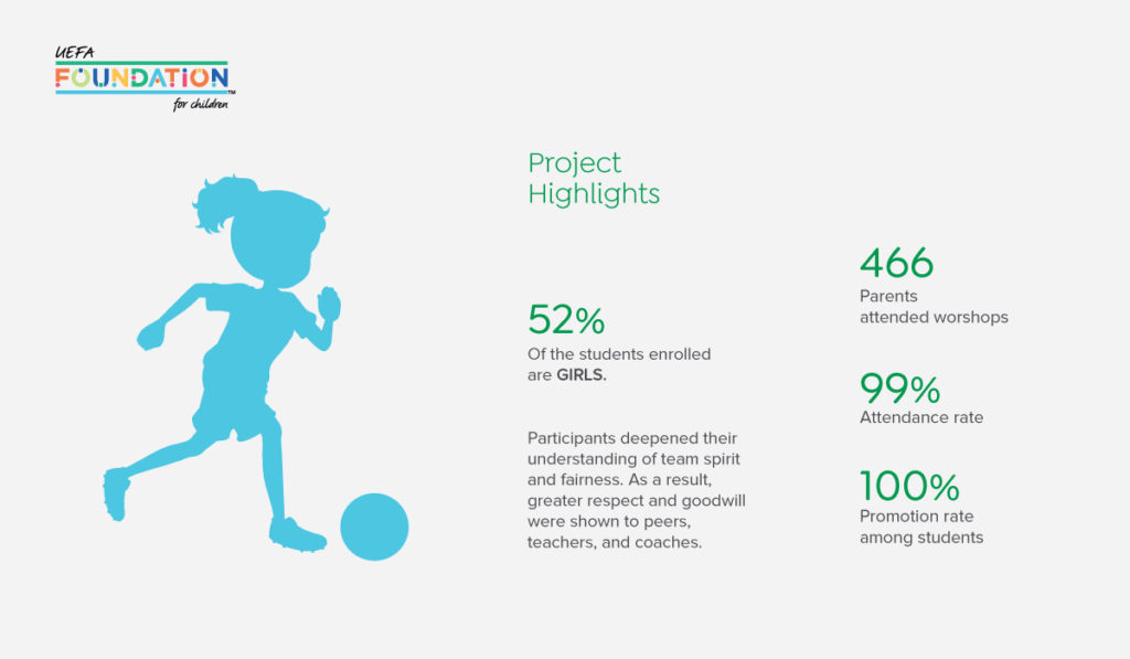 uefa foundation project play to learn highlights